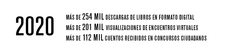 La Poesía según Elvira Herrnández